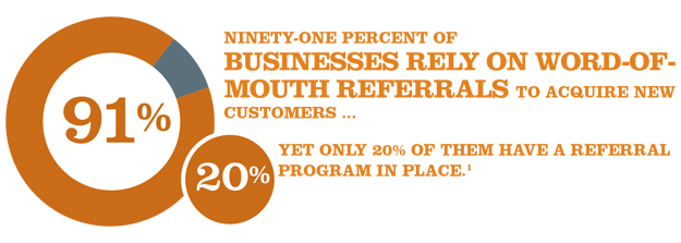 Referral Program 91-20