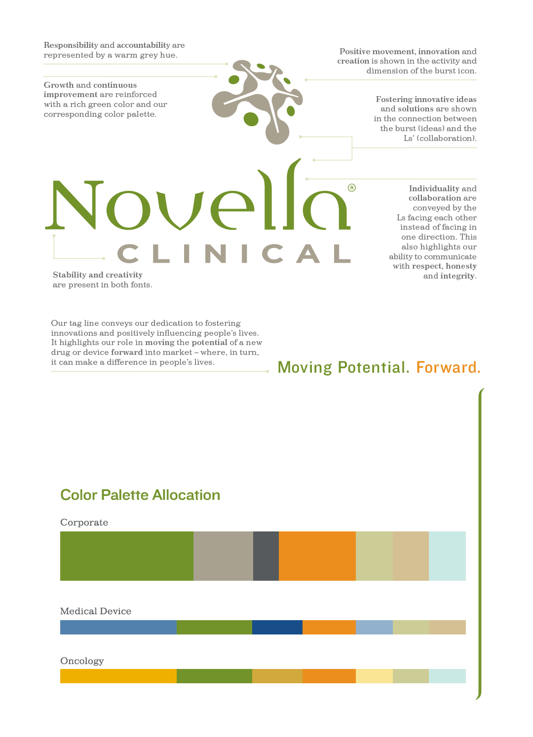 Novella_logo-diagram